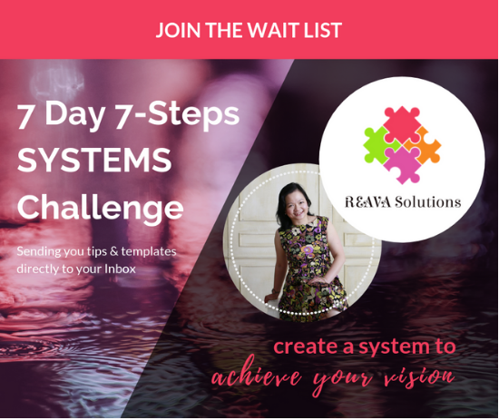 7 Day 7 Steps SYSTEMS Wait List