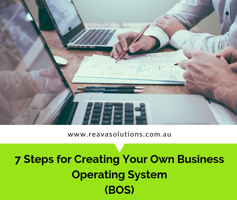 7 Steps for Creating Your Own Business Operating System