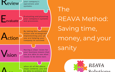 The REAVA Method: Saving time, money and your sanity